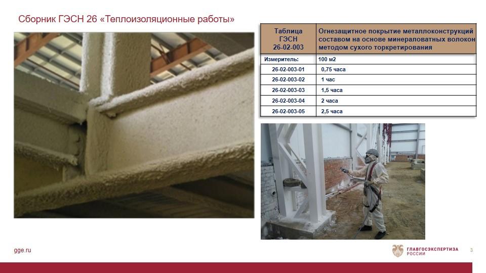 Фер грунтовка бетона текстиль бетона