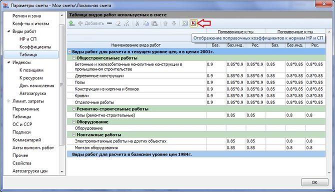 Таблица состояния о видах работ в документе со значениями нормативов НР и СП